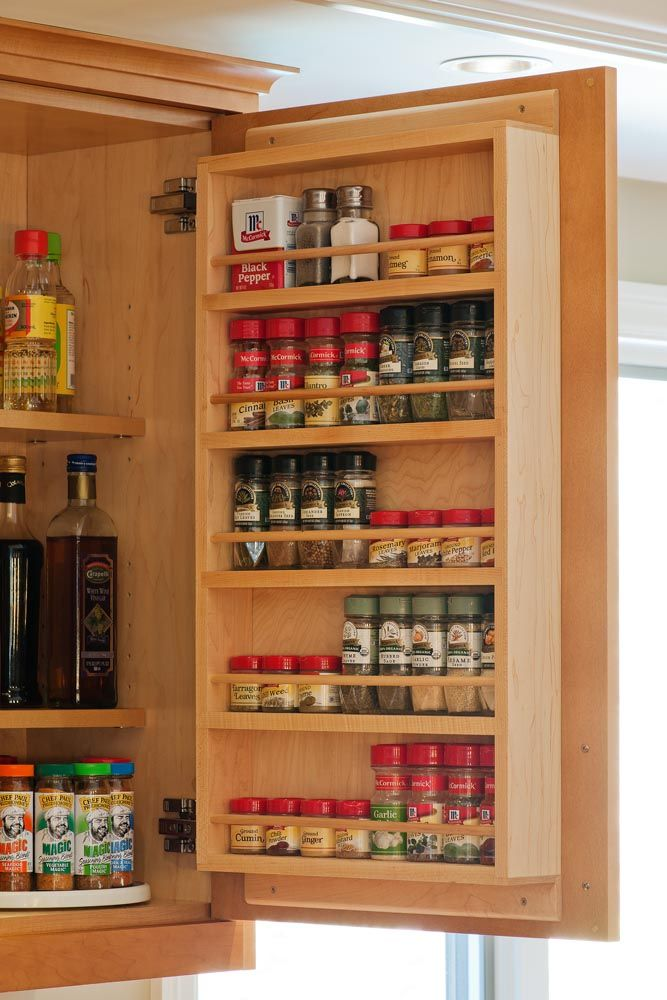 24 latest designs patterns for your new spice rack for Cost to build a pantry